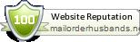 mailorderhusbands.net